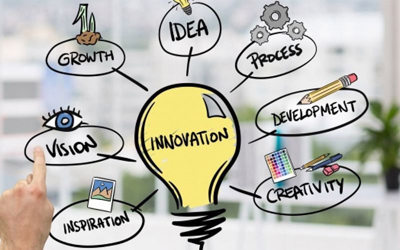PQS-Innovacion-2_